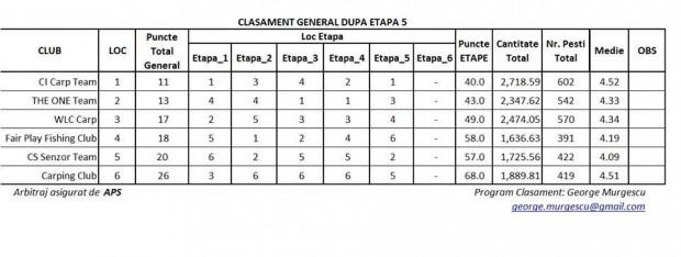 clasament6